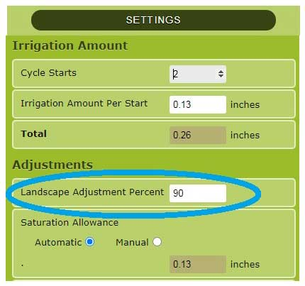 "OPTION TO ""FACTOR-DOWN"" IRRIGATION"